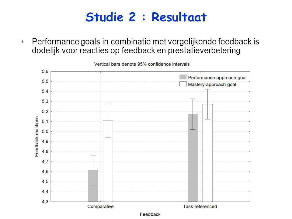 Studie 2 : Resultaat Performance goals in combinatie met vergelijkende feedback is dodelijk voor reacties op feedback en prestatieverbetering