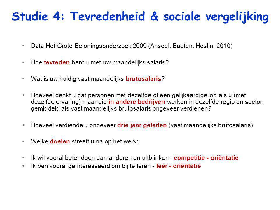 Studie 4: Tevredenheid & sociale vergelijking Data Het Grote Beloningsonderzoek 2009 (Anseel, Baeten, Heslin, 2010) Hoe tevreden bent u met uw maandelijks salaris.