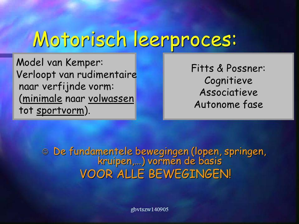 gbvtszw140905 Motorisch leerproces: De fundamentele bewegingen (lopen, springen, kruipen,…) vormen de basis VOOR ALLE BEWEGINGEN.