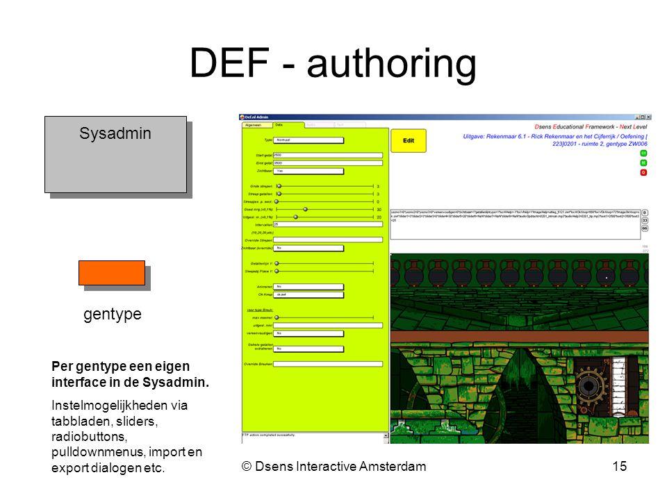 © Dsens Interactive Amsterdam15 Sysadmin gentype DEF - authoring Per gentype een eigen interface in de Sysadmin.