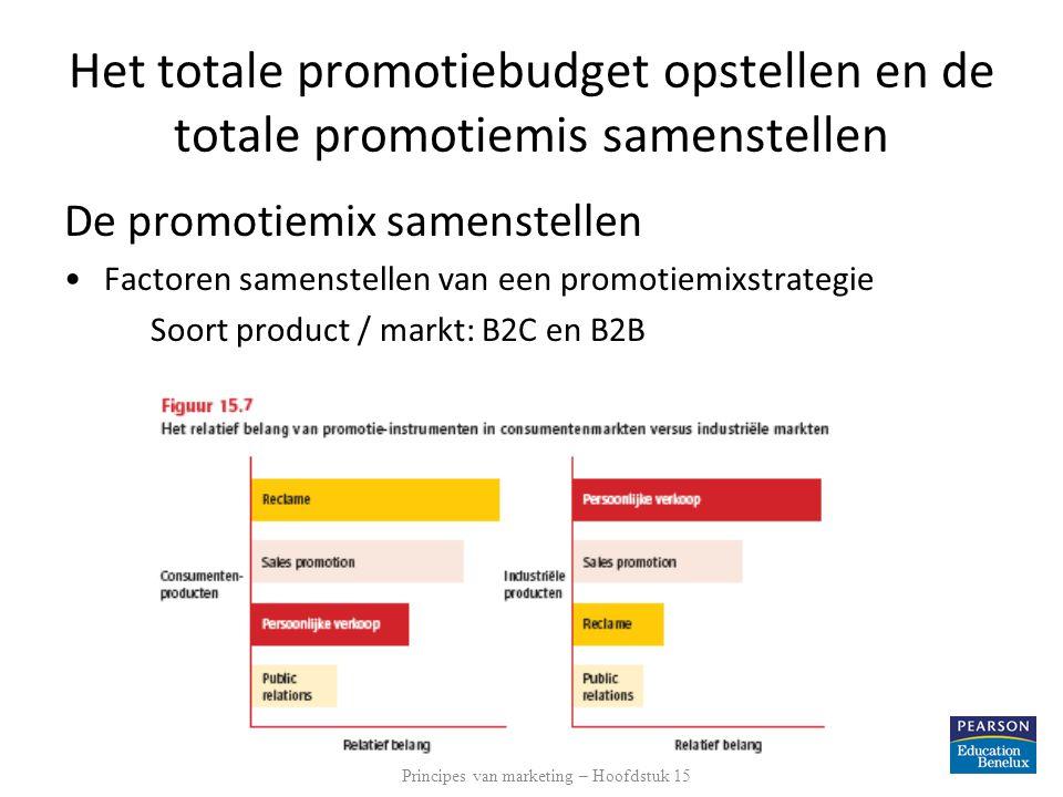 Het totale promotiebudget opstellen en de totale promotiemis samenstellen De promotiemix samenstellen Factoren samenstellen van een promotiemixstrategie Soort product / markt: B2C en B2B Principes van marketing – Hoofdstuk 15