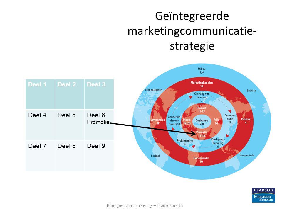 Geïntegreerde marketingcommunicatie- strategie Deel 1Deel 2Deel 3 Deel 4Deel 5Deel 6 Promotie Deel 7Deel 8Deel 9 Principes van marketing – Hoofdstuk 15