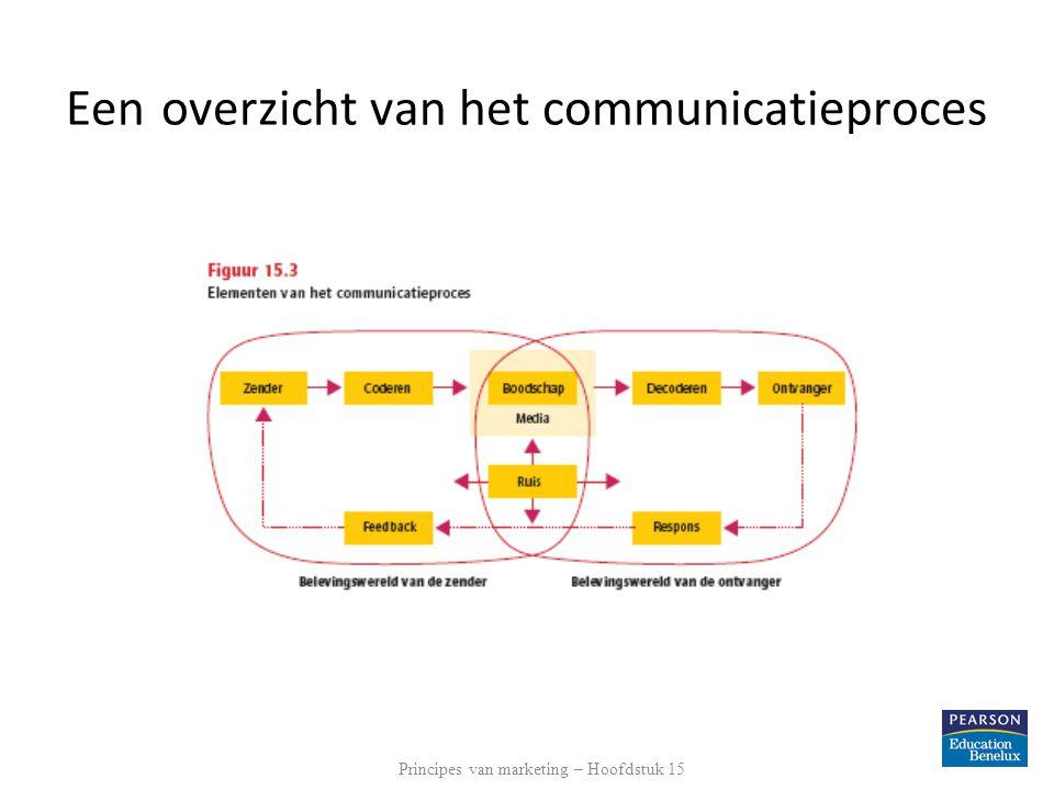 Een overzicht van het communicatieproces Principes van marketing – Hoofdstuk 15