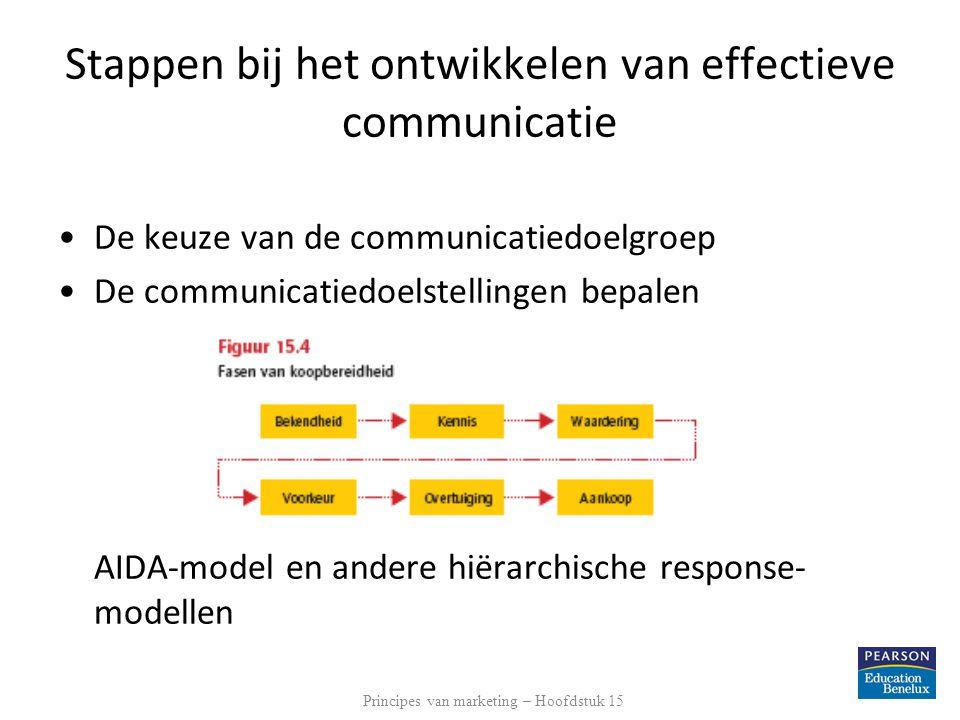 Stappen bij het ontwikkelen van effectieve communicatie De keuze van de communicatiedoelgroep De communicatiedoelstellingen bepalen AIDA-model en andere hiërarchische response- modellen Principes van marketing – Hoofdstuk 15