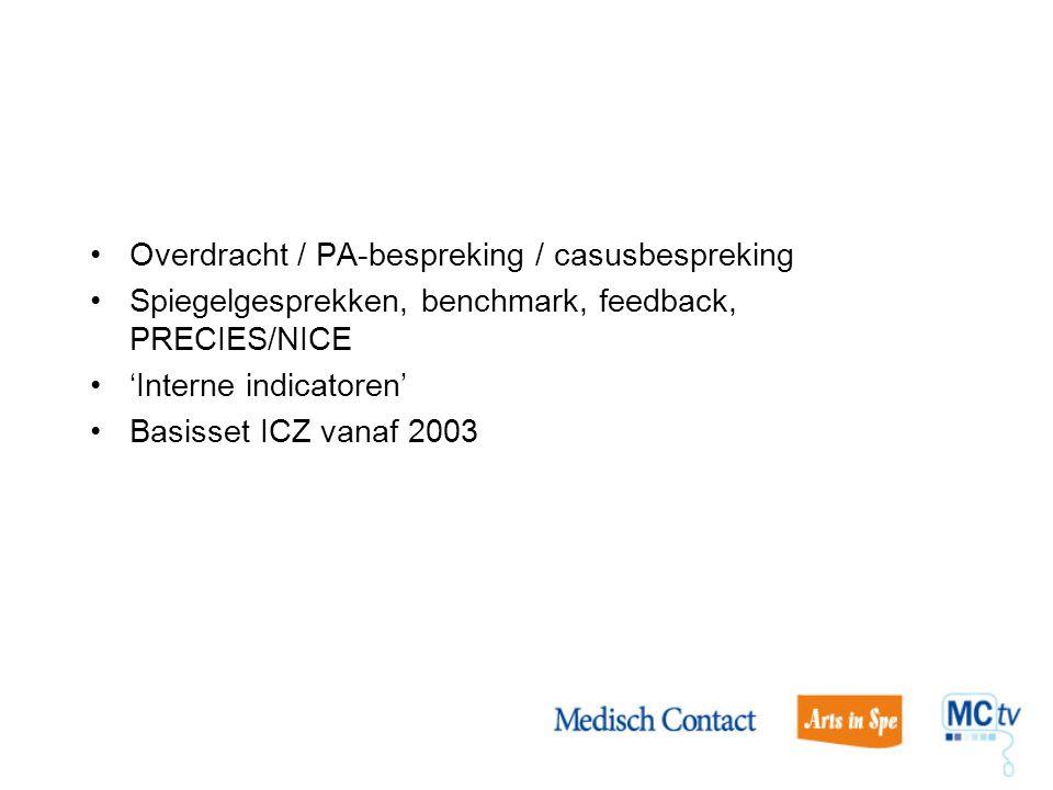 Overdracht / PA-bespreking / casusbespreking Spiegelgesprekken, benchmark, feedback, PRECIES/NICE 'Interne indicatoren' Basisset ICZ vanaf 2003