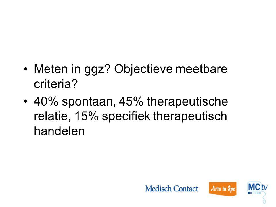 40% spontaan, 45% therapeutische relatie, 15% specifiek therapeutisch handelen