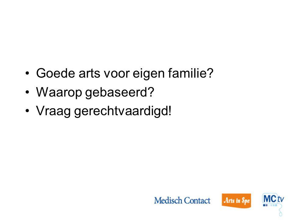 Artsen voortouw Kwaliteitsinfo voor huisartsen Kwaliteitsinstituut 2013.