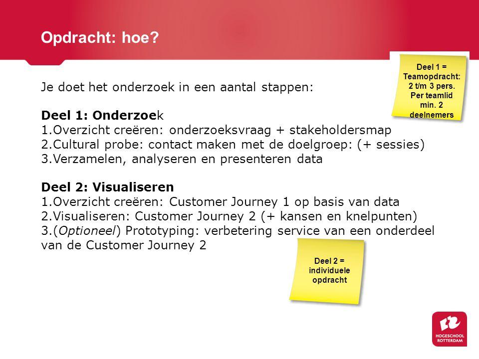 Je doet het onderzoek in een aantal stappen: Deel 1: Onderzoek 1.Overzicht creëren: onderzoeksvraag + stakeholdersmap 2.Cultural probe: contact maken