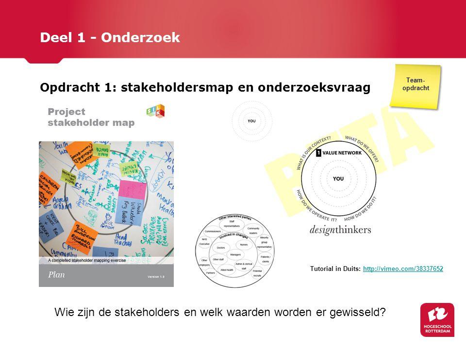 Deel 1 - Onderzoek Opdracht 1: stakeholdersmap en onderzoeksvraag Team- opdracht Tutorial in Duits: http://vimeo.com/38337652http://vimeo.com/38337652