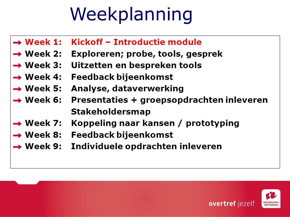 Weekplanning Week 1: Kickoff – Introductie module Week 2: Exploreren; probe, tools, gesprek Week 3: Uitzetten en bespreken tools Week 4: Feedback bije
