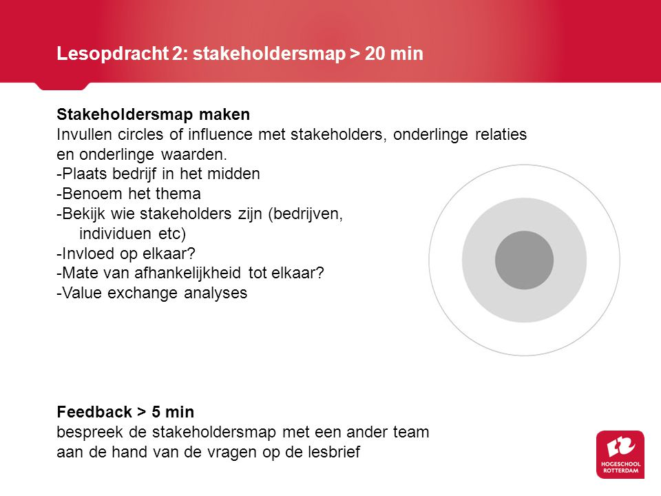 Lesopdracht 2: stakeholdersmap > 20 min Stakeholdersmap maken Invullen circles of influence met stakeholders, onderlinge relaties en onderlinge waarde