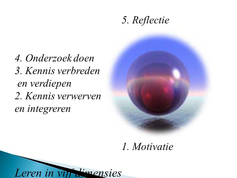 5. Reflectie 4. Onderzoek doen 3. Kennis verbreden en verdiepen 2. Kennis verwerven en integreren 1. Motivatie Leren in vijf dimensies