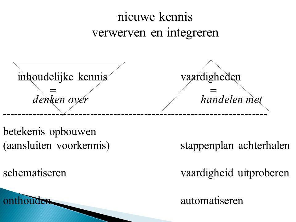 nieuwe kennis verwerven en integreren inhoudelijke kennisvaardigheden = denken over handelen met -----------------------------------------------------