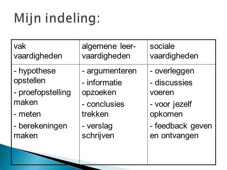 vak vaardigheden algemene leer- vaardigheden sociale vaardigheden - hypothese opstellen - proefopstelling maken - meten - berekeningen maken - argumen