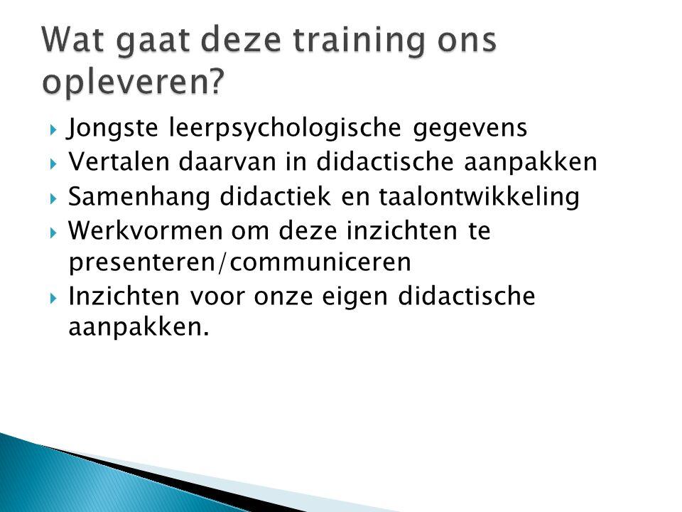  Jongste leerpsychologische gegevens  Vertalen daarvan in didactische aanpakken  Samenhang didactiek en taalontwikkeling  Werkvormen om deze inzic