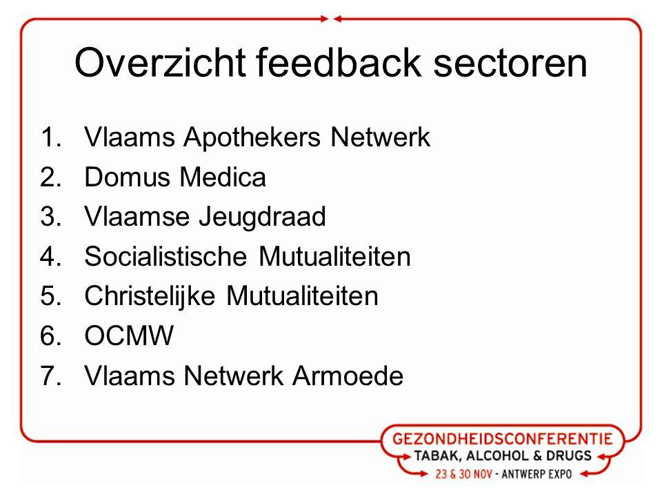 Overzicht feedback sectoren 1.Vlaams Apothekers Netwerk 2.Domus Medica 3.Vlaamse Jeugdraad 4.Socialistische Mutualiteiten 5.Christelijke Mutualiteiten 6.OCMW 7.Vlaams Netwerk Armoede