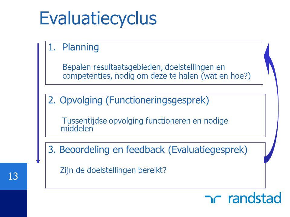 13 Evaluatiecyclus 1.Planning Bepalen resultaatsgebieden, doelstellingen en competenties, nodig om deze te halen (wat en hoe?) 2. Opvolging (Functione