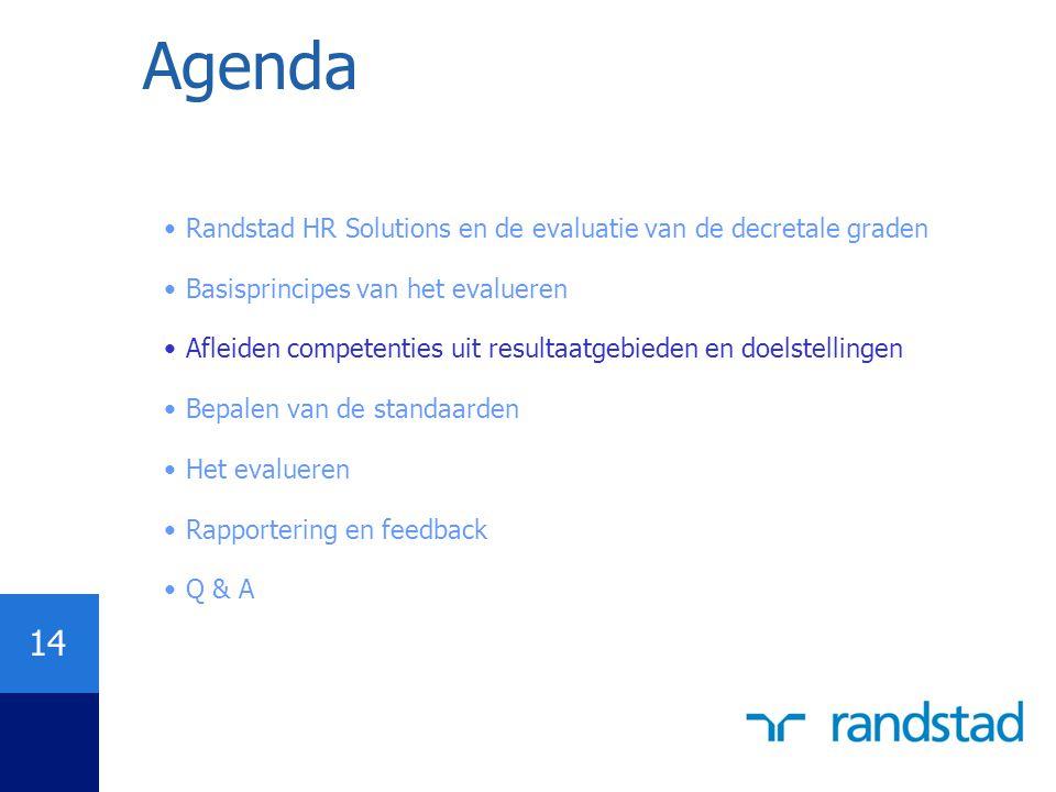 14 Agenda Randstad HR Solutions en de evaluatie van de decretale graden Basisprincipes van het evalueren Afleiden competenties uit resultaatgebieden e