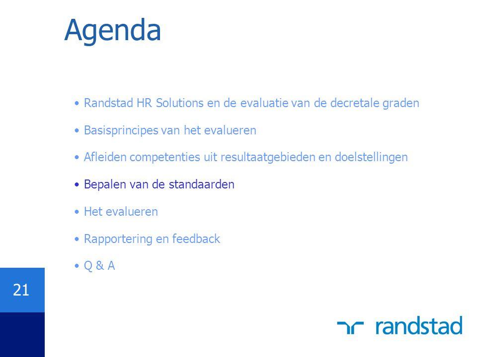 21 Agenda Randstad HR Solutions en de evaluatie van de decretale graden Basisprincipes van het evalueren Afleiden competenties uit resultaatgebieden e