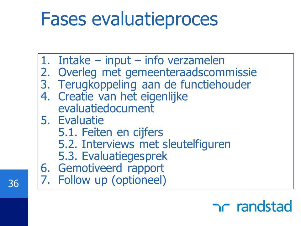 36 Fases evaluatieproces 1.Intake – input – info verzamelen 2.Overleg met gemeenteraadscommissie 3.Terugkoppeling aan de functiehouder 4.Creatie van h