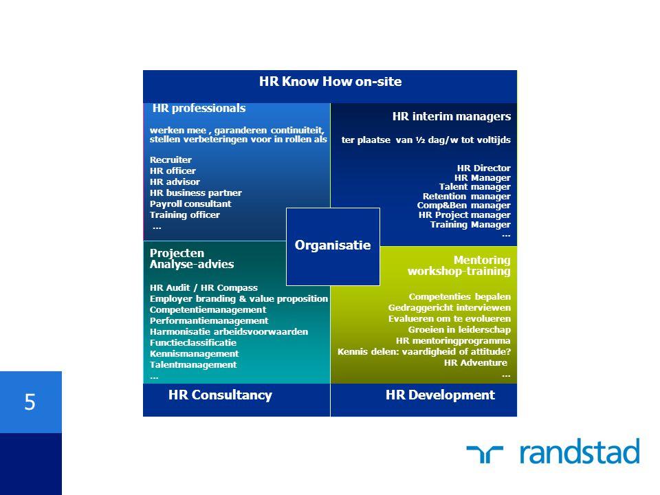 5 HR professionals werken mee, garanderen continuiteit, stellen verbeteringen voor in rollen als : Recruiter HR officer HR advisor HR business partner