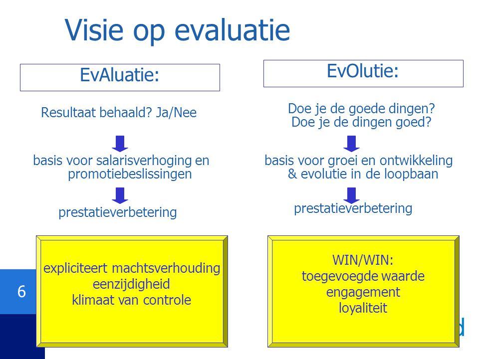 6 Visie op evaluatie EvAluatie: EvOlutie: Resultaat behaald? Ja/Nee basis voor salarisverhoging en promotiebeslissingen prestatieverbetering basis voo