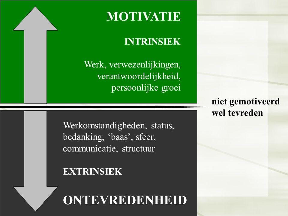 Werkomstandigheden, status, bedanking, 'baas', sfeer, communicatie, structuur EXTRINSIEK ONTEVREDENHEID MOTIVATIE INTRINSIEK Werk, verwezenlijkingen,
