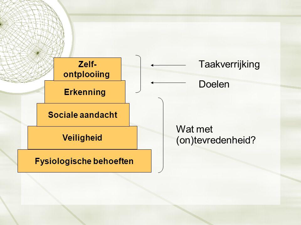 Fysiologische behoeften Veiligheid Sociale aandacht Erkenning Zelf- ontplooiing Taakverrijking Doelen Wat met (on)tevredenheid?