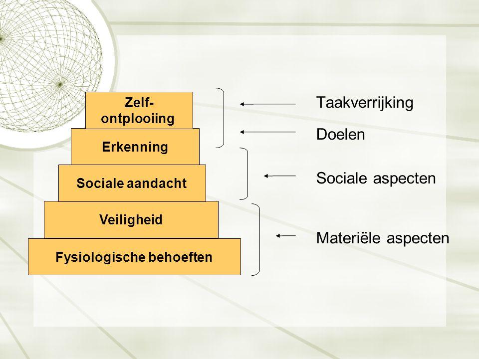 Fysiologische behoeften Veiligheid Sociale aandacht Erkenning Zelf- ontplooiing Taakverrijking Doelen Sociale aspecten Materiële aspecten