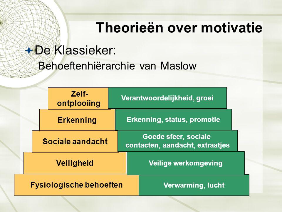 Theorieën over motivatie  De Klassieker: Behoeftenhiërarchie van Maslow Fysiologische behoeften Veiligheid Sociale aandacht Erkenning Zelf- ontplooii