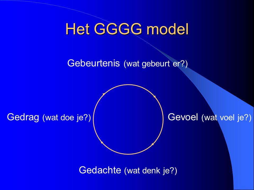 Gedachte (wat denk je?) Gebeurtenis (wat gebeurt er?) Gevoel (wat voel je?) Gedrag (wat doe je?) Het GGGG model