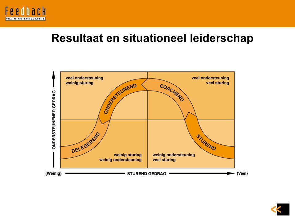 Resultaat en situationeel leiderschap