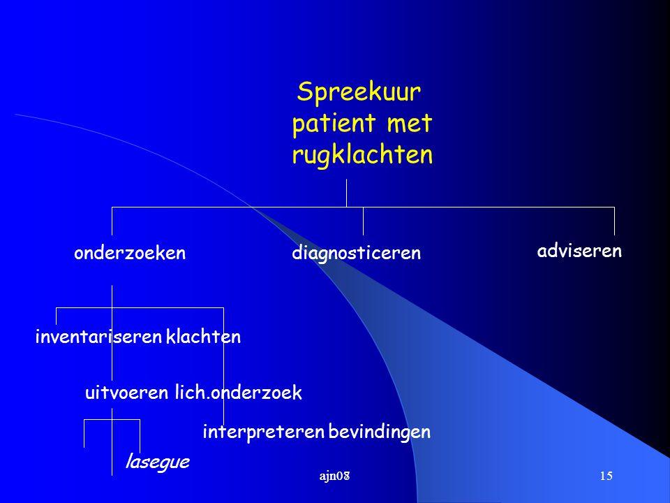 15ajn07 Spreekuur patient met rugklachten onderzoekendiagnosticeren adviseren inventariseren klachten uitvoeren lich.onderzoek interpreteren bevinding