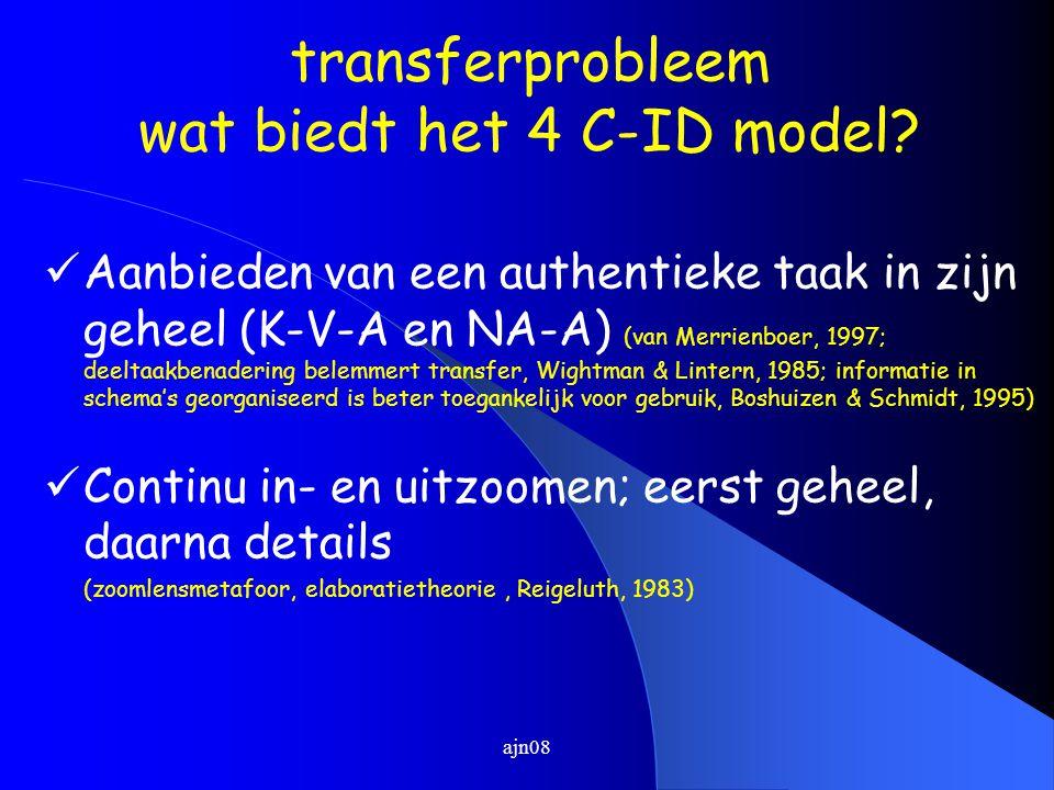 transferprobleem wat biedt het 4 C-ID model? Aanbieden van een authentieke taak in zijn geheel (K-V-A en NA-A) (van Merrienboer, 1997; deeltaakbenader