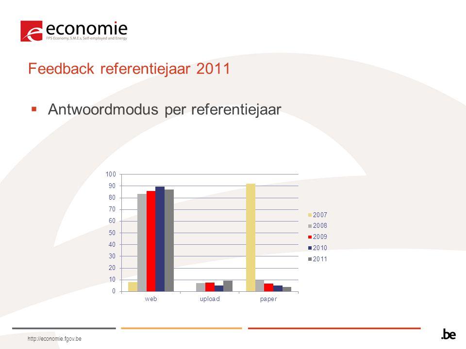 http://economie.fgov.be Feedback referentiejaar 2011  Antwoordmodus per referentiejaar