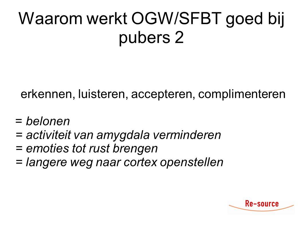 Waarom werkt OGW/SFBT goed bij pubers 2 erkennen, luisteren, accepteren, complimenteren = belonen = activiteit van amygdala verminderen = emoties tot rust brengen = langere weg naar cortex openstellen