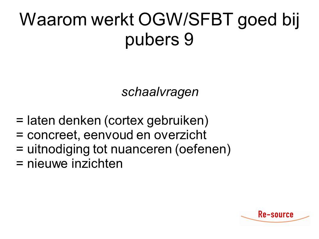 Waarom werkt OGW/SFBT goed bij pubers 9 schaalvragen = laten denken (cortex gebruiken) = concreet, eenvoud en overzicht = uitnodiging tot nuanceren (oefenen) = nieuwe inzichten
