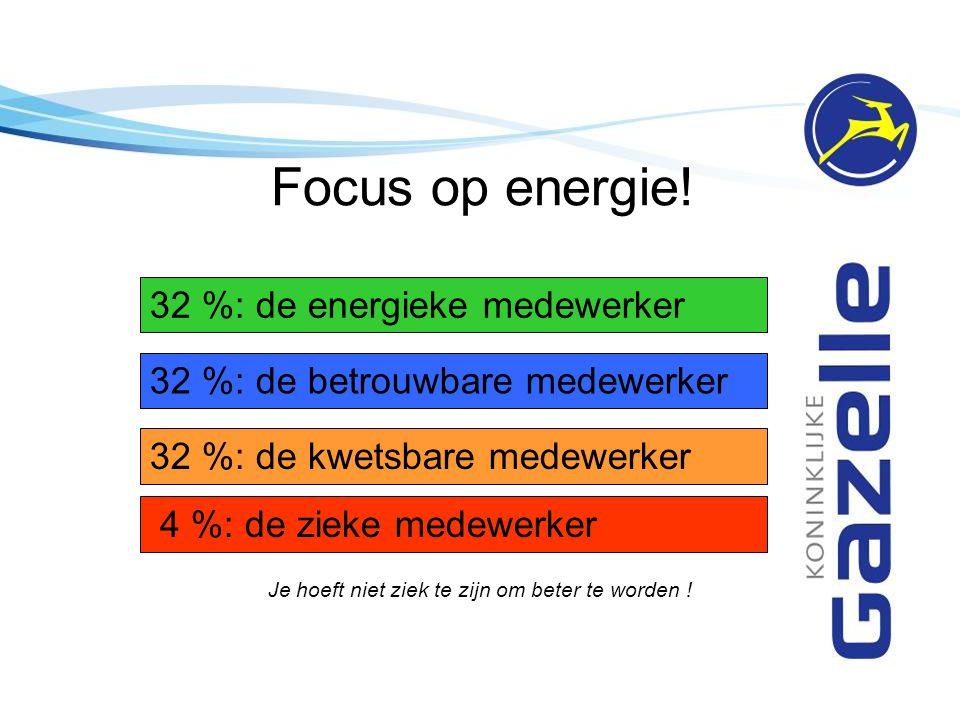 Focus op energie! 32 %: de energieke medewerker 32 %: de betrouwbare medewerker 32 %: de kwetsbare medewerker 4 %: de zieke medewerker Je hoeft niet z