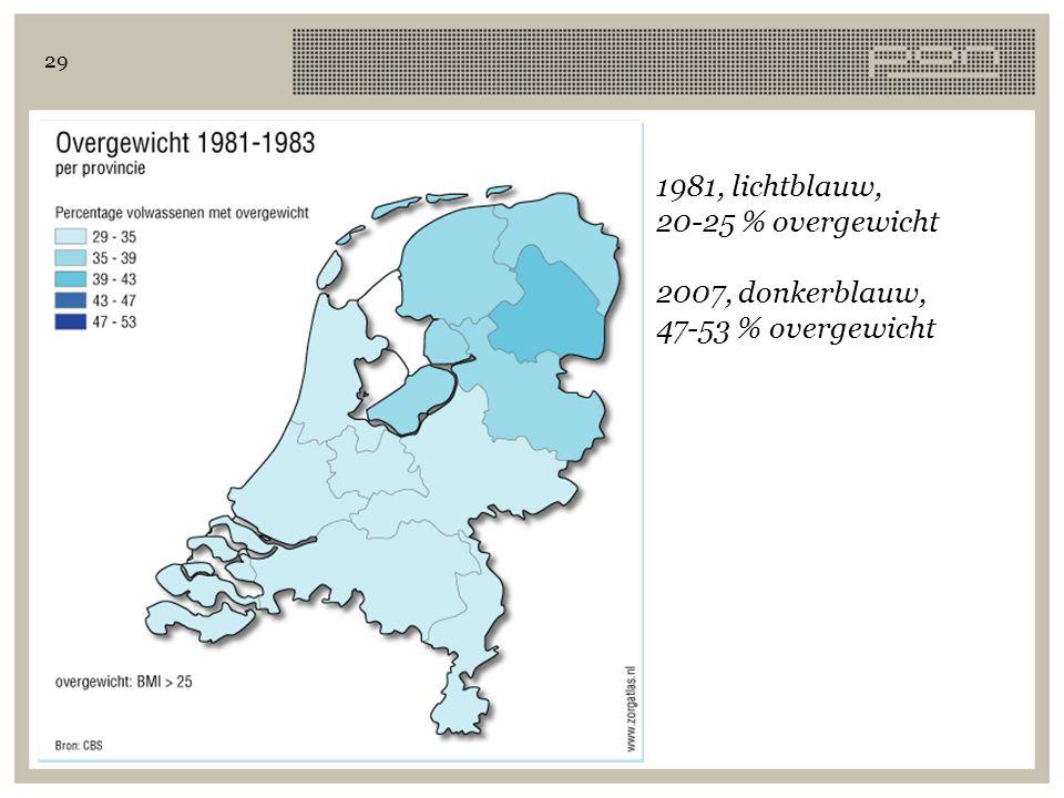 29 1981, lichtblauw, 20-25 % overgewicht 2007, donkerblauw, 47-53 % overgewicht