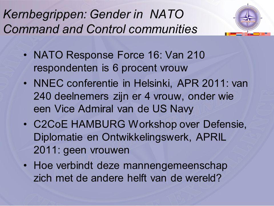 Kernbegrippen: Gender in NATO Command and Control communities NATO Response Force 16: Van 210 respondenten is 6 procent vrouw NNEC conferentie in Hels