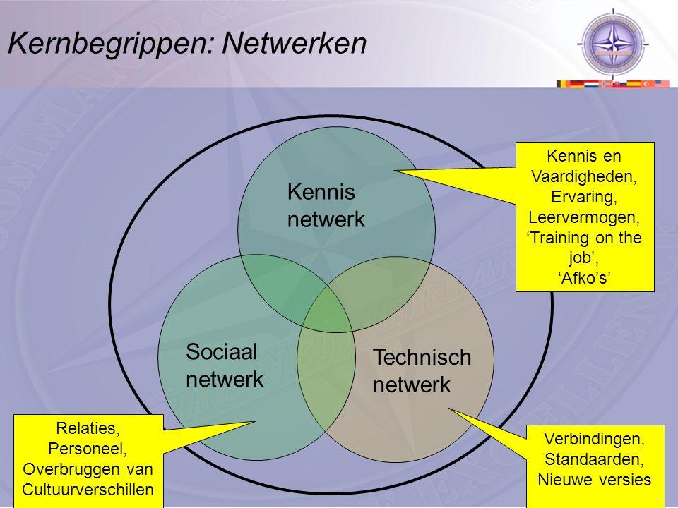 Kernbegrippen: Netwerken Sociaal netwerk Technisch netwerk Kennis netwerk Kennis en Vaardigheden, Ervaring, Leervermogen, 'Training on the job', 'Afko