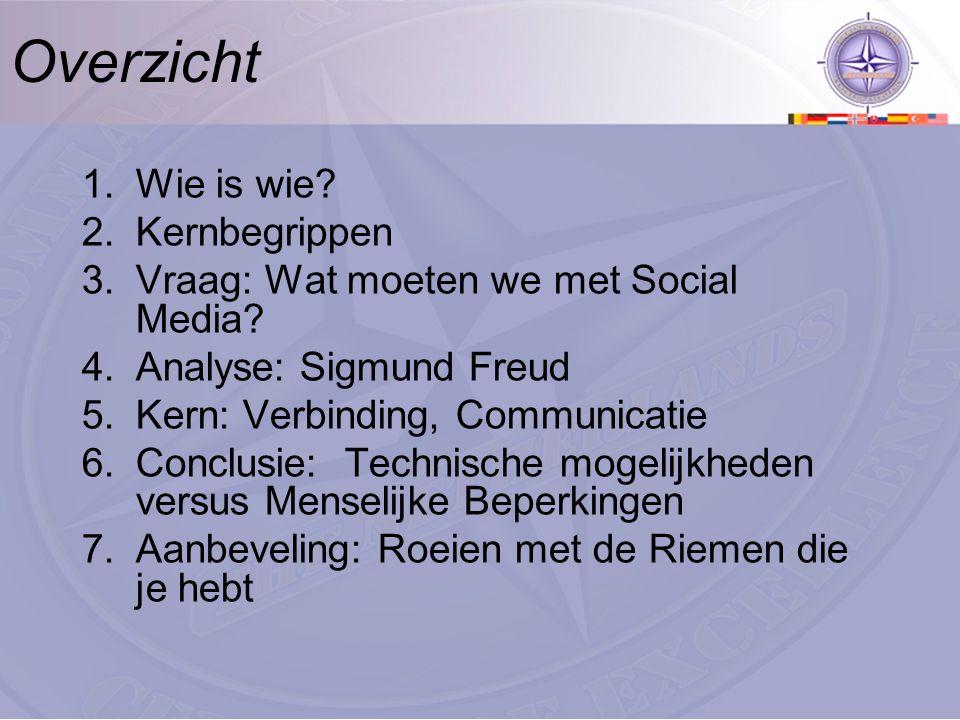 Overzicht 1.Wie is wie? 2.Kernbegrippen 3.Vraag: Wat moeten we met Social Media? 4.Analyse: Sigmund Freud 5.Kern: Verbinding, Communicatie 6.Conclusie