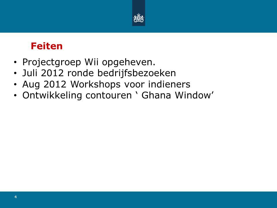 4 Projectgroep Wii opgeheven.