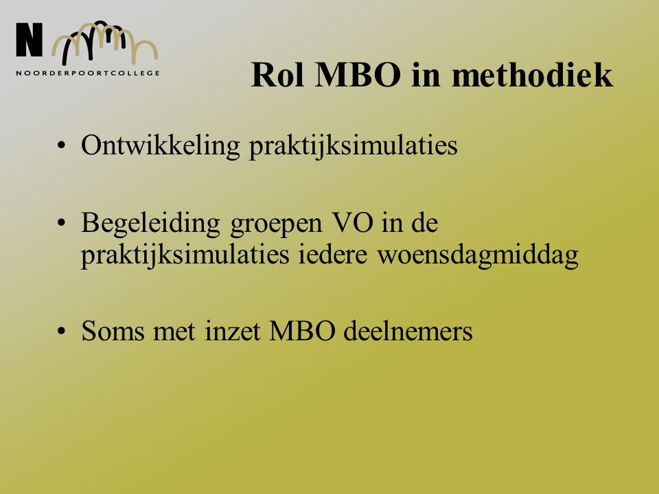 Rol MBO in methodiek Ontwikkeling praktijksimulaties Begeleiding groepen VO in de praktijksimulaties iedere woensdagmiddag Soms met inzet MBO deelneme