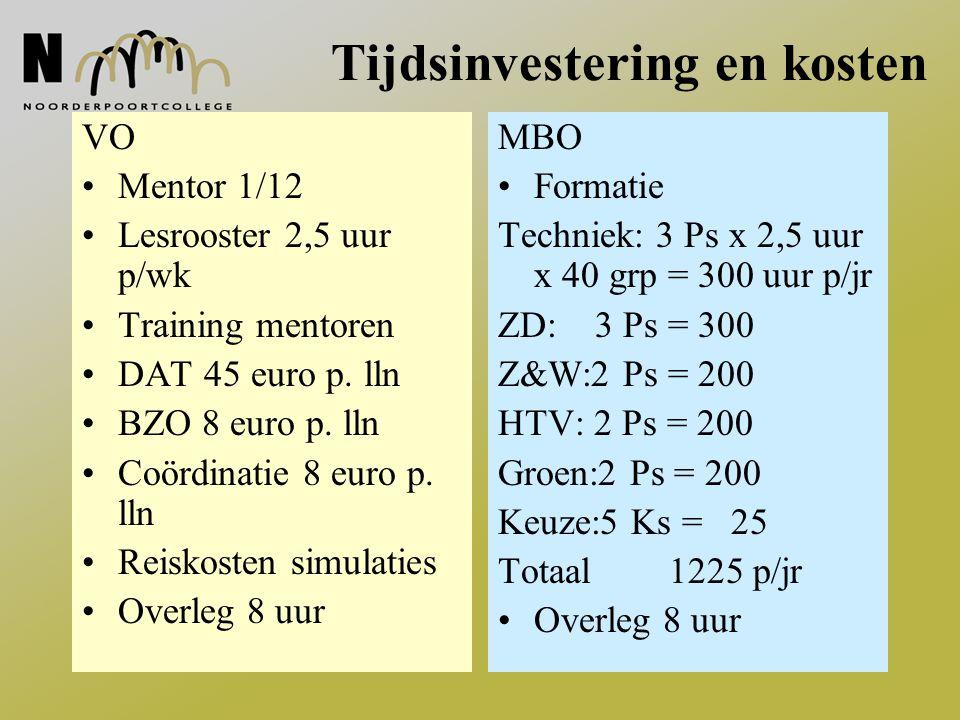 Tijdsinvestering en kosten VO Mentor 1/12 Lesrooster 2,5 uur p/wk Training mentoren DAT 45 euro p. lln BZO 8 euro p. lln Coördinatie 8 euro p. lln Rei
