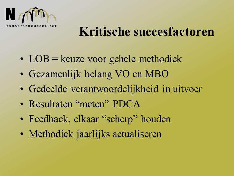 """Kritische succesfactoren LOB = keuze voor gehele methodiek Gezamenlijk belang VO en MBO Gedeelde verantwoordelijkheid in uitvoer Resultaten """"meten"""" PD"""