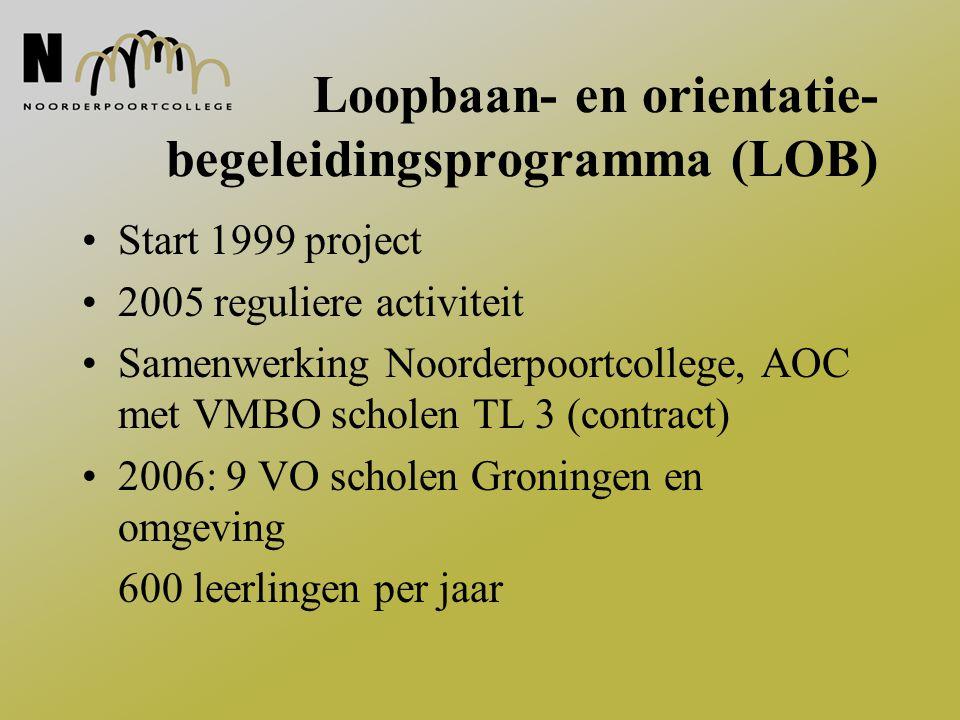 Loopbaan- en orientatie- begeleidingsprogramma (LOB) Start 1999 project 2005 reguliere activiteit Samenwerking Noorderpoortcollege, AOC met VMBO schol