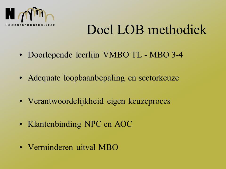 Doel LOB methodiek Doorlopende leerlijn VMBO TL - MBO 3-4 Adequate loopbaanbepaling en sectorkeuze Verantwoordelijkheid eigen keuzeproces Klantenbindi