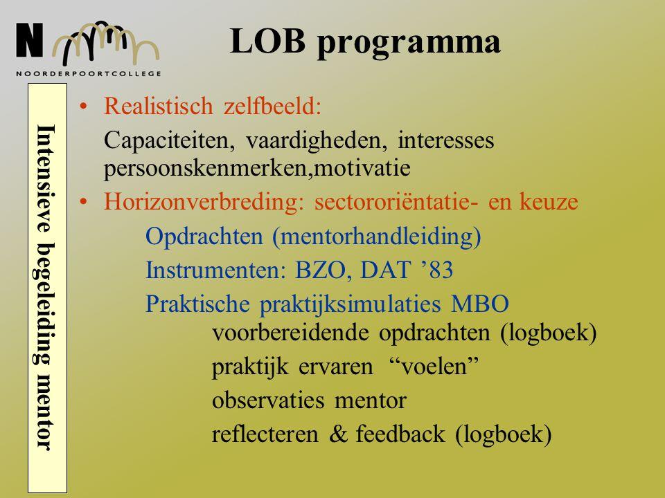 LOB programma Realistisch zelfbeeld: Capaciteiten, vaardigheden, interesses persoonskenmerken,motivatie Horizonverbreding: sectororiëntatie- en keuze