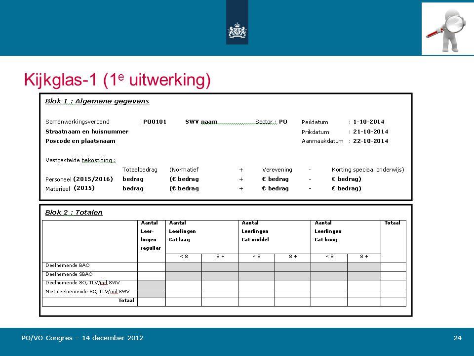 Kijkglas-1 (1 e uitwerking) 24PO/VO Congres – 14 december 2012